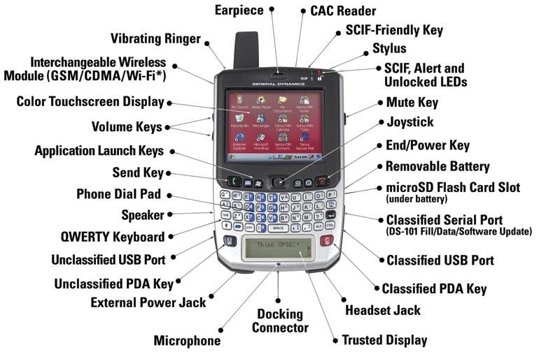 Sectera EDGE smartphone