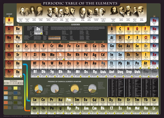 periodic-table-of-elements-chart-375-x-27-ins
